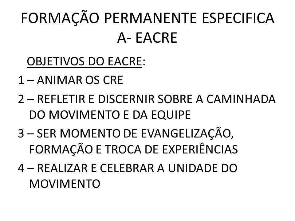 FORMAÇÃO PERMANENTE ESPECIFICA A- EACRE