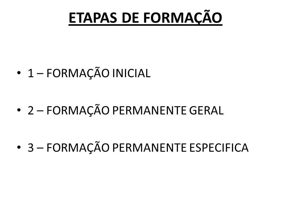 ETAPAS DE FORMAÇÃO 1 – FORMAÇÃO INICIAL 2 – FORMAÇÃO PERMANENTE GERAL