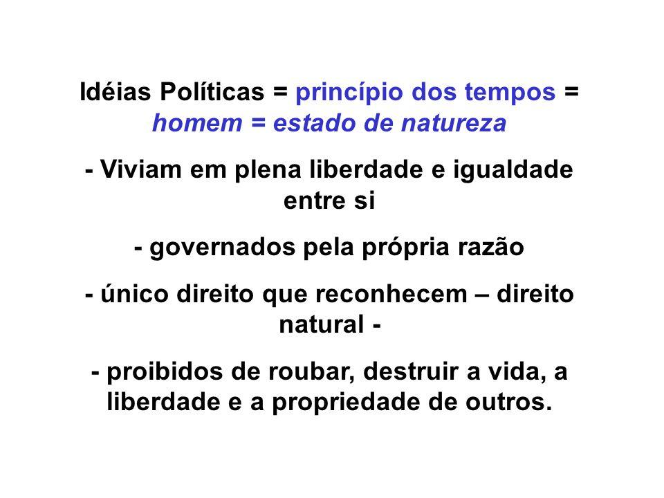 Idéias Políticas = princípio dos tempos = homem = estado de natureza