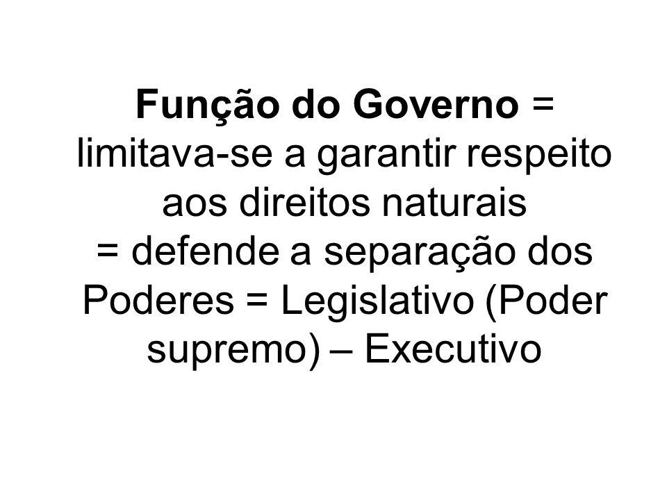 Função do Governo = limitava-se a garantir respeito aos direitos naturais = defende a separação dos Poderes = Legislativo (Poder supremo) – Executivo