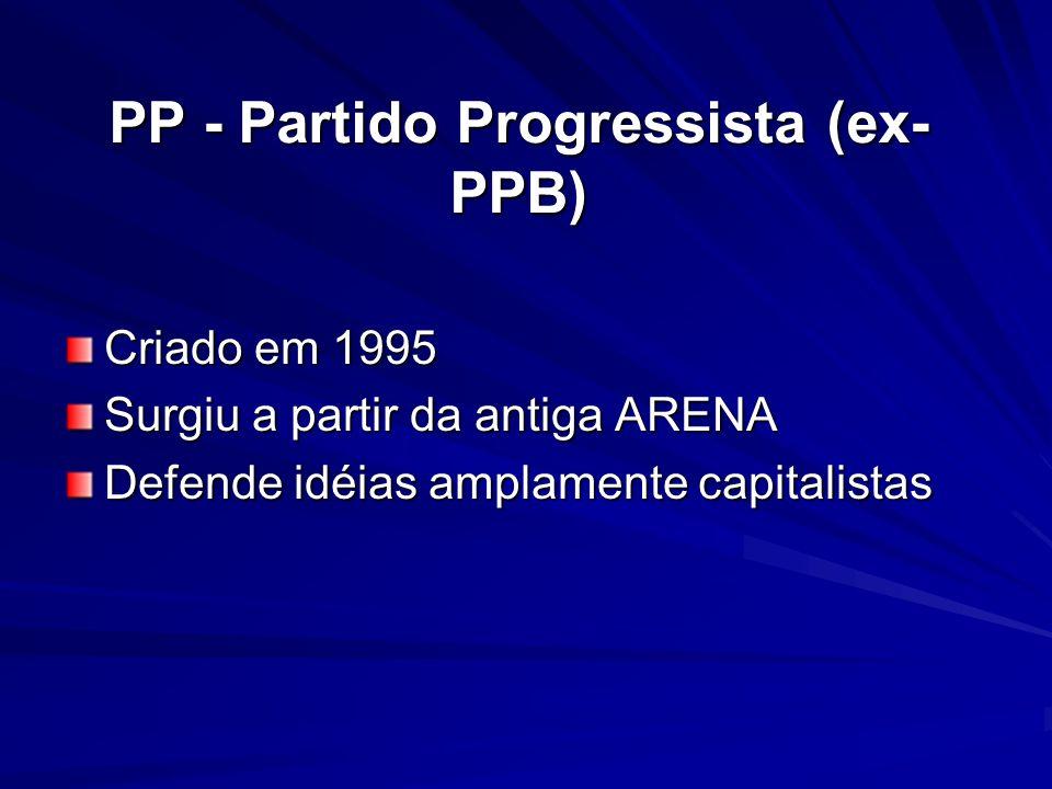 PP - Partido Progressista (ex-PPB)