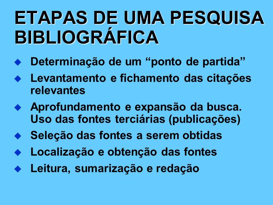 ETAPAS DE UMA PESQUISA BIBLIOGRÁFICA