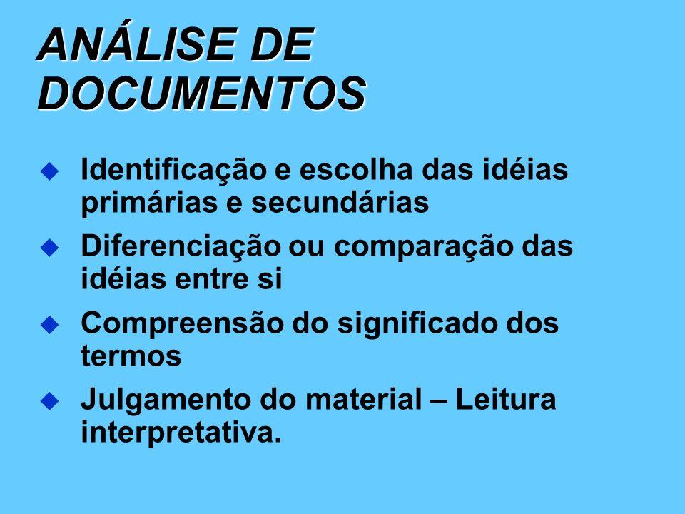ANÁLISE DE DOCUMENTOS Identificação e escolha das idéias primárias e secundárias. Diferenciação ou comparação das idéias entre si.