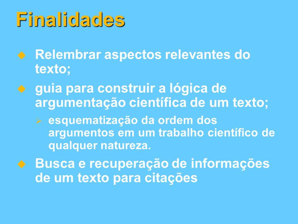 Finalidades Relembrar aspectos relevantes do texto;