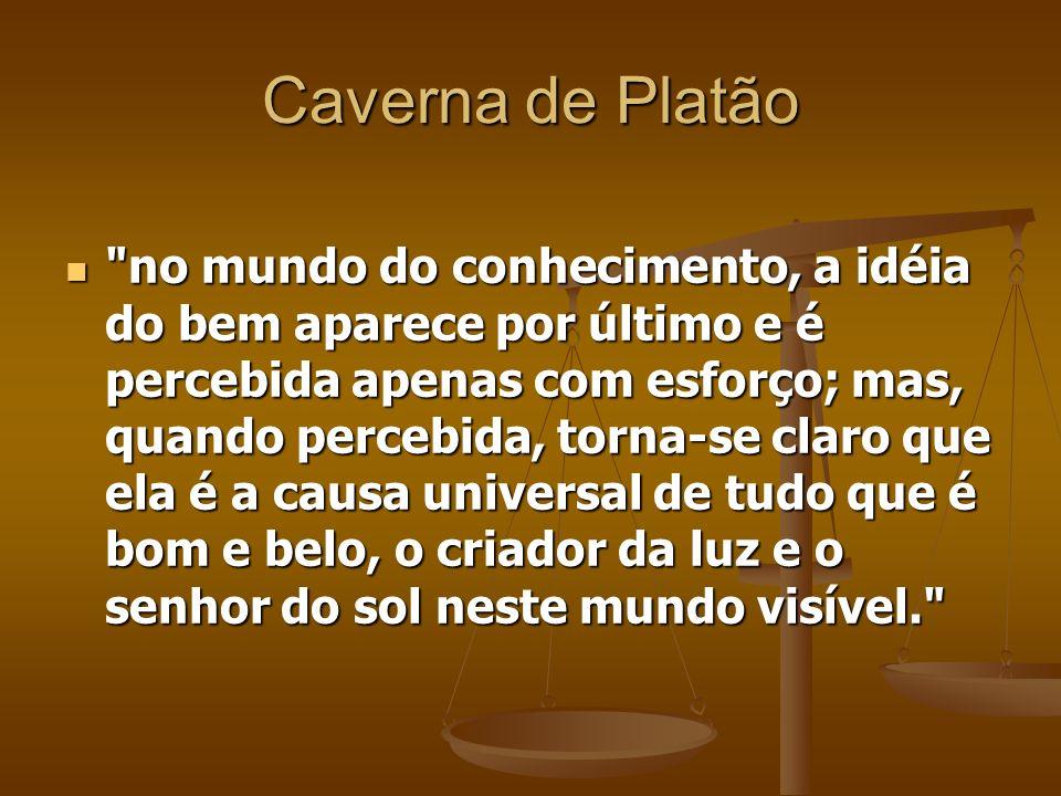 Caverna de Platão