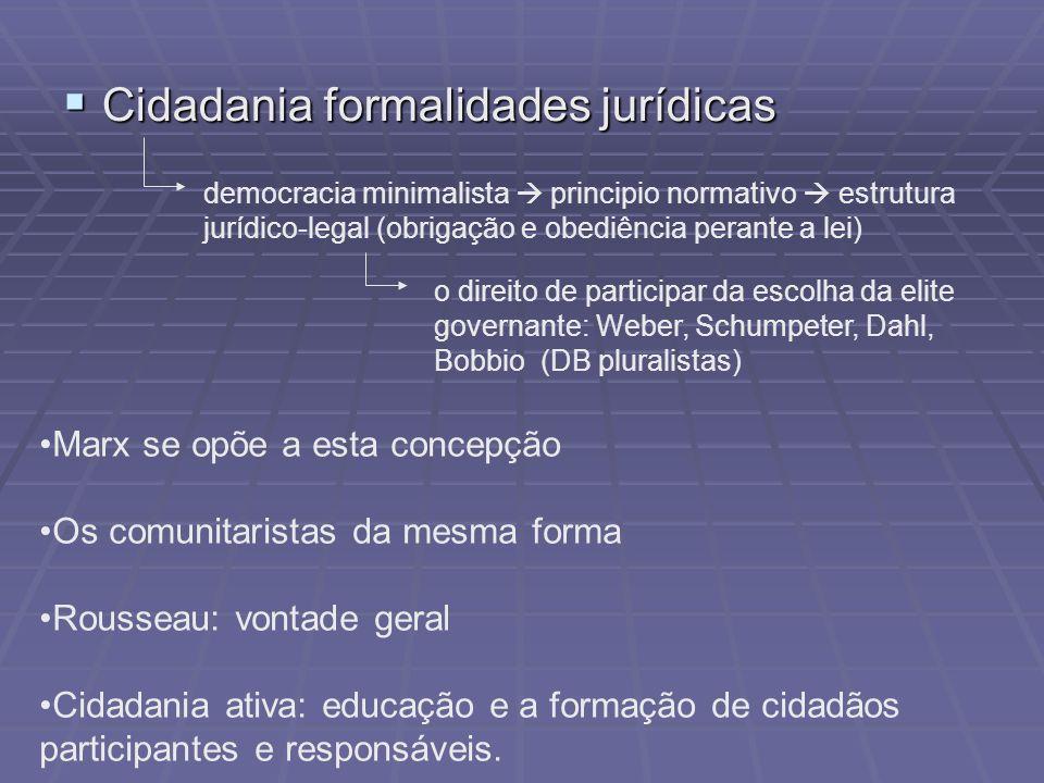 Cidadania formalidades jurídicas