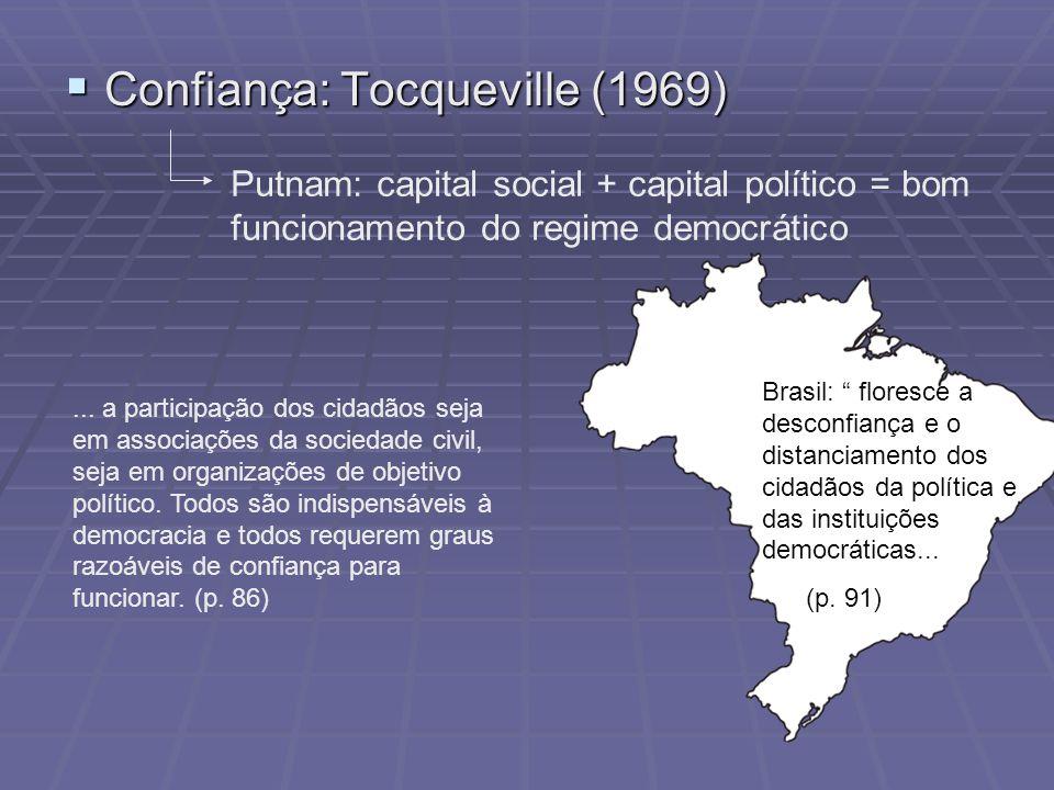 Confiança: Tocqueville (1969)