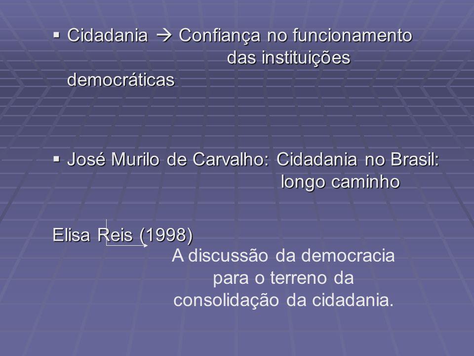 A discussão da democracia para o terreno da consolidação da cidadania.