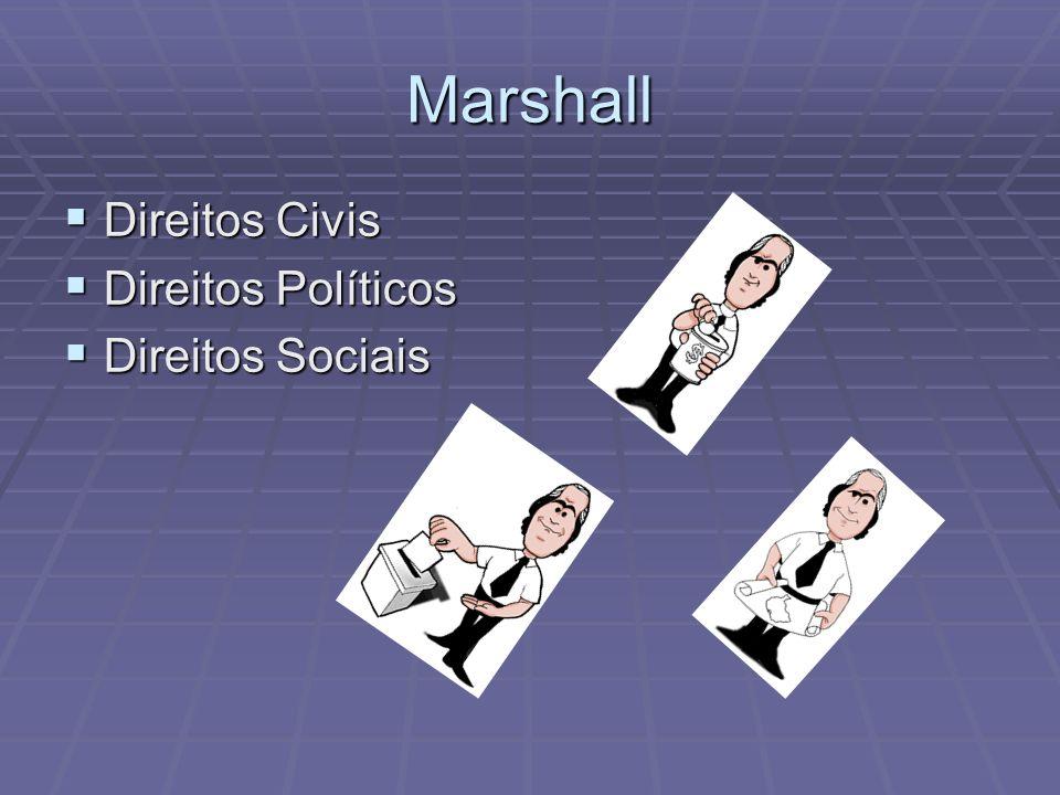 Marshall Direitos Civis Direitos Políticos Direitos Sociais