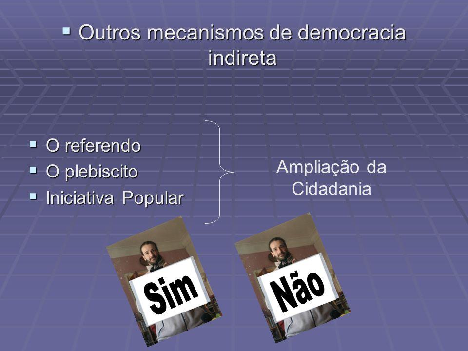 Não Sim Outros mecanismos de democracia indireta O referendo