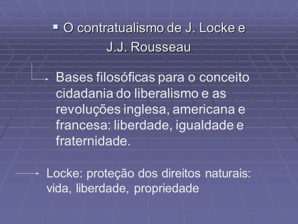O contratualismo de J. Locke e