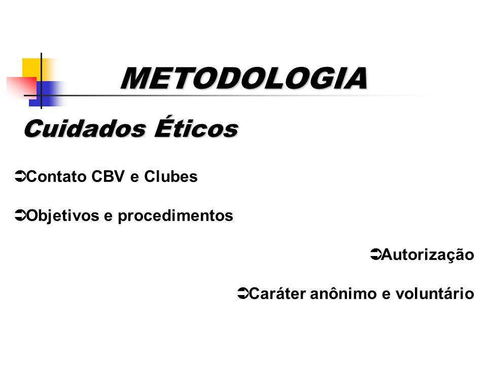 METODOLOGIA Cuidados Éticos Cuidados Éticos Contato CBV e Clubes