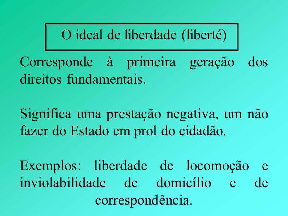 O ideal de liberdade (liberté)
