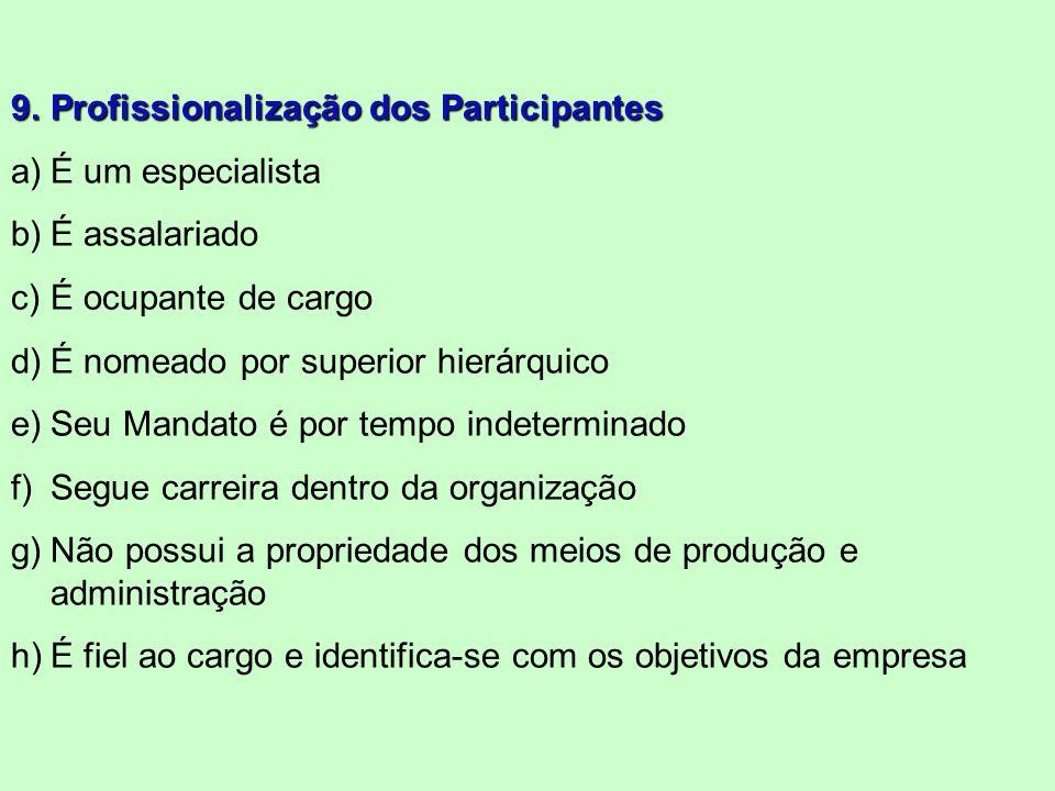 Profissionalização dos Participantes