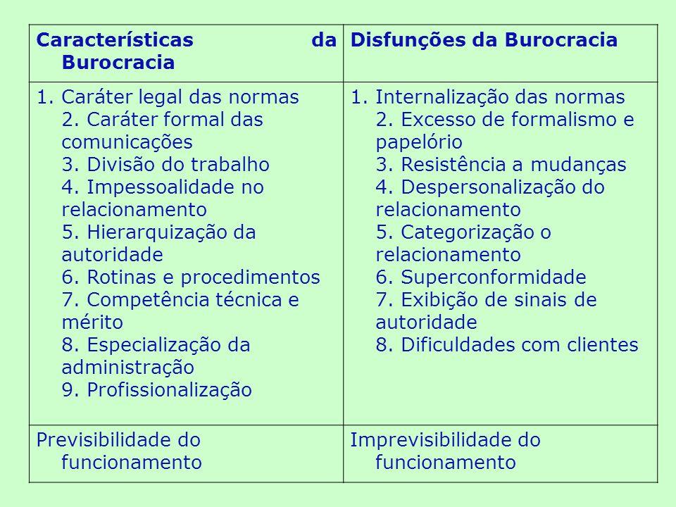 Características da Burocracia