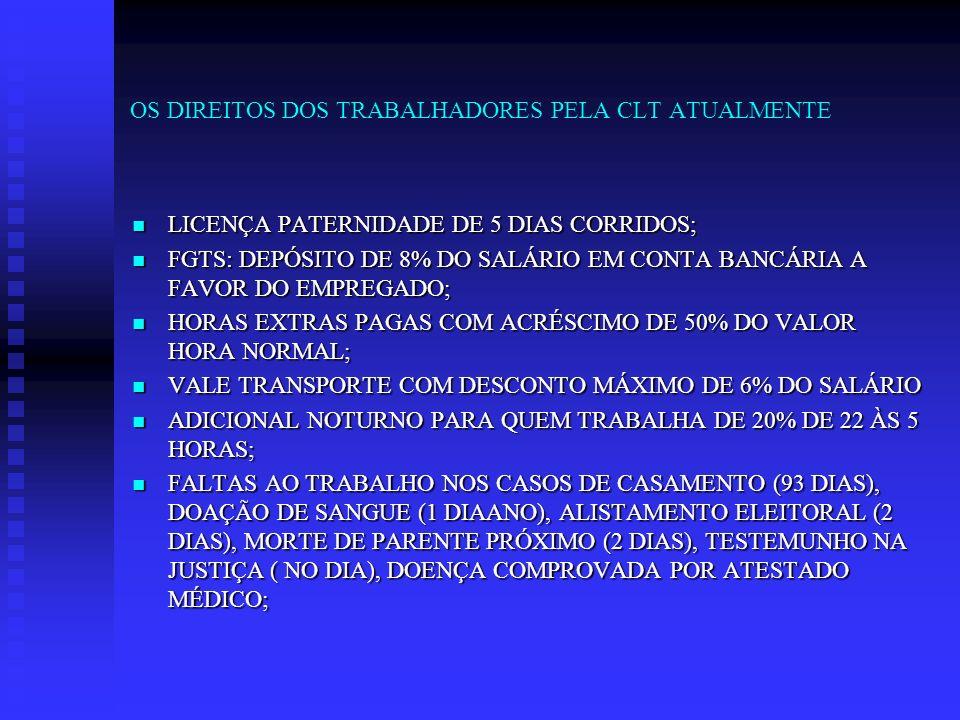 OS DIREITOS DOS TRABALHADORES PELA CLT ATUALMENTE