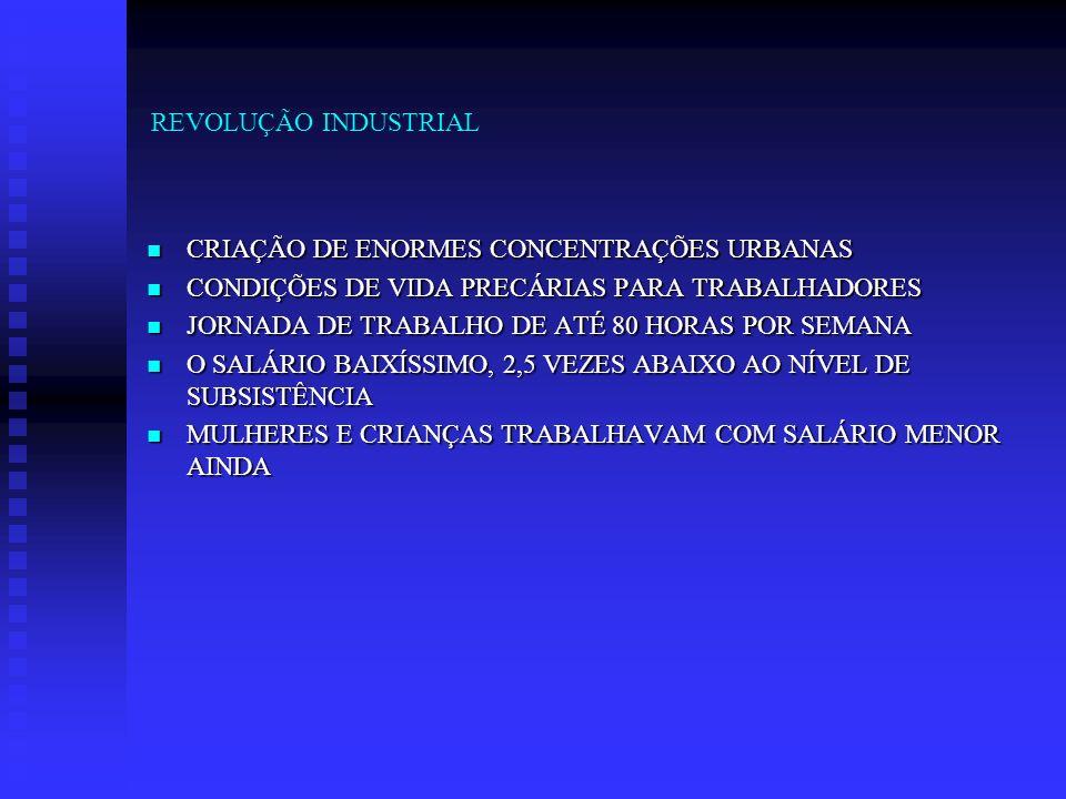 REVOLUÇÃO INDUSTRIAL CRIAÇÃO DE ENORMES CONCENTRAÇÕES URBANAS. CONDIÇÕES DE VIDA PRECÁRIAS PARA TRABALHADORES.