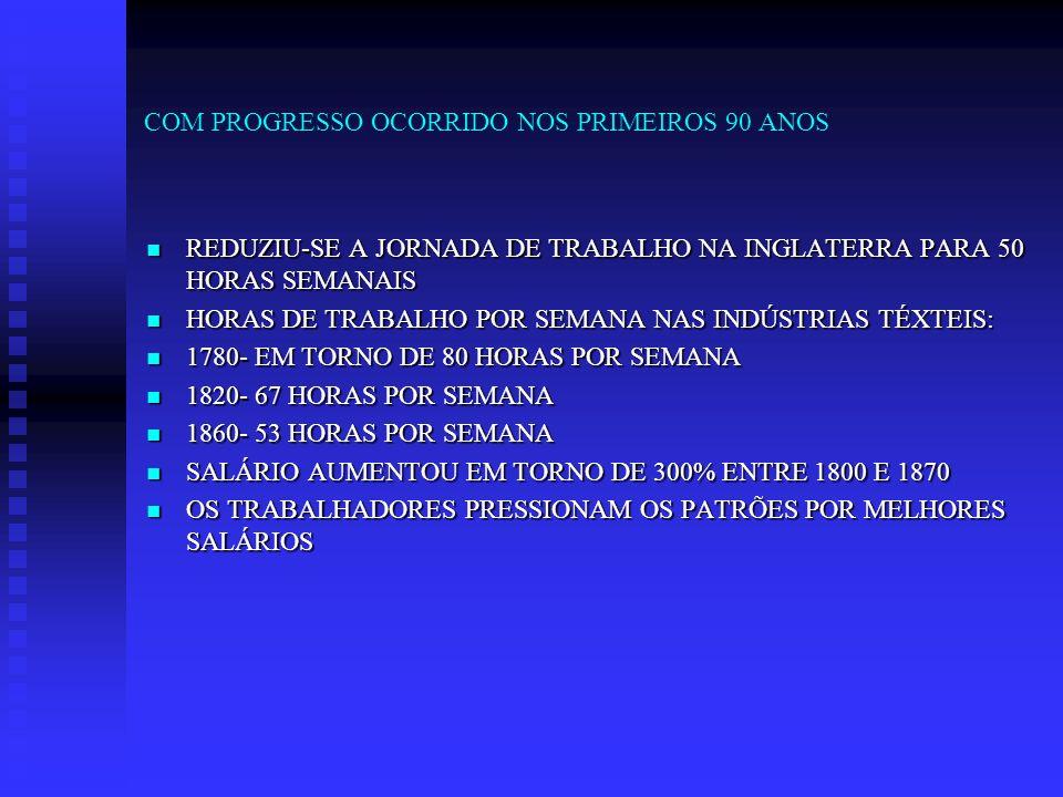 COM PROGRESSO OCORRIDO NOS PRIMEIROS 90 ANOS