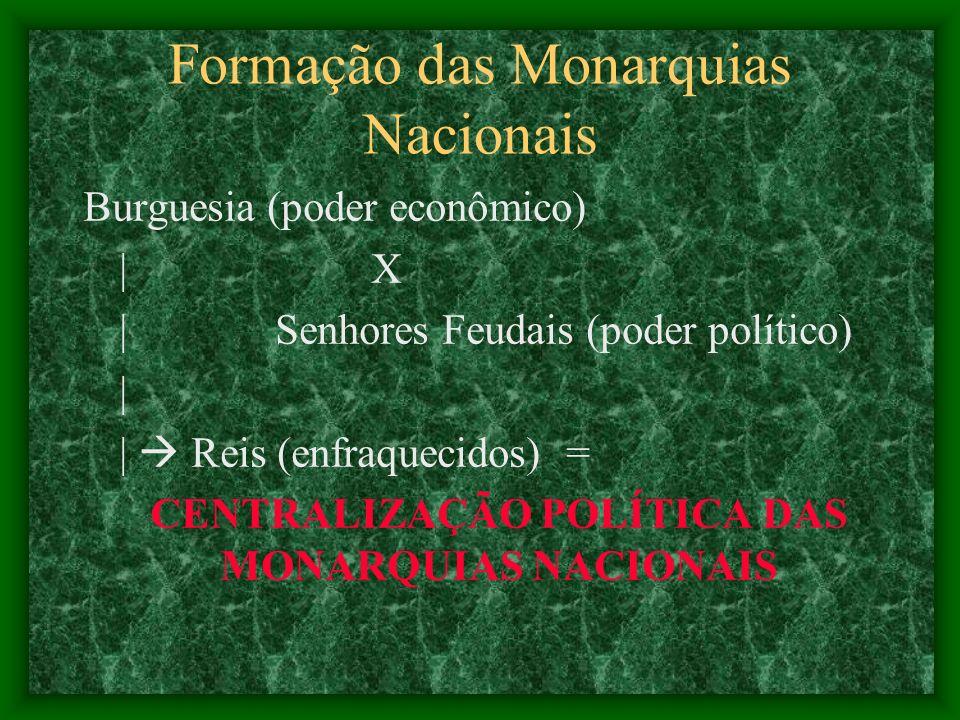 Formação das Monarquias Nacionais
