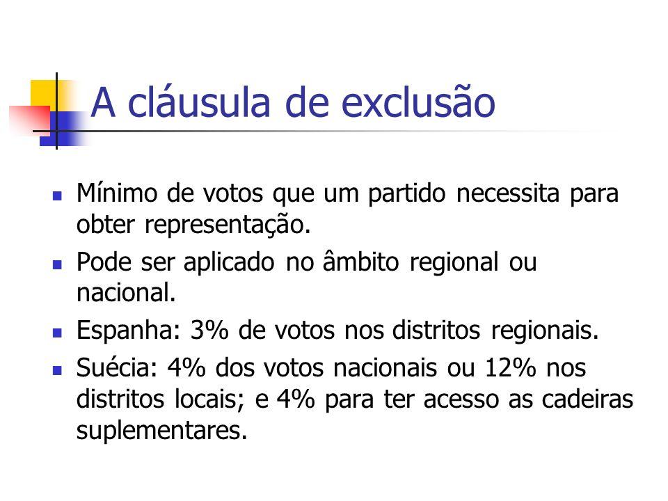 A cláusula de exclusão Mínimo de votos que um partido necessita para obter representação. Pode ser aplicado no âmbito regional ou nacional.