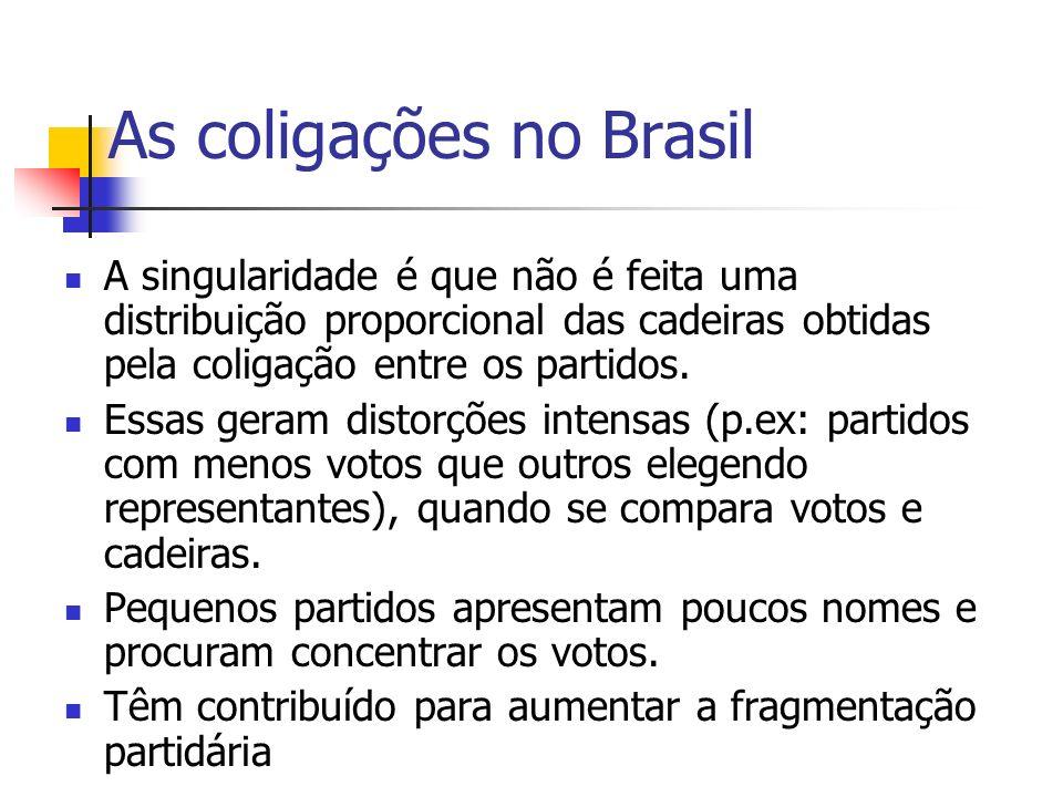 As coligações no Brasil