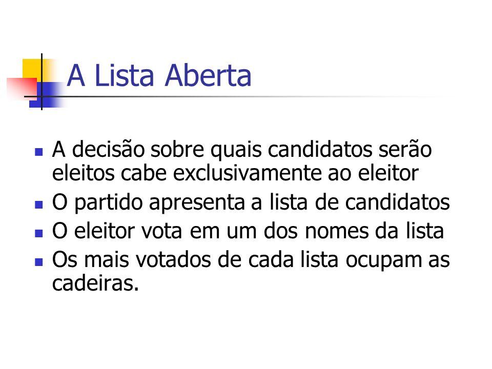 A Lista Aberta A decisão sobre quais candidatos serão eleitos cabe exclusivamente ao eleitor. O partido apresenta a lista de candidatos.