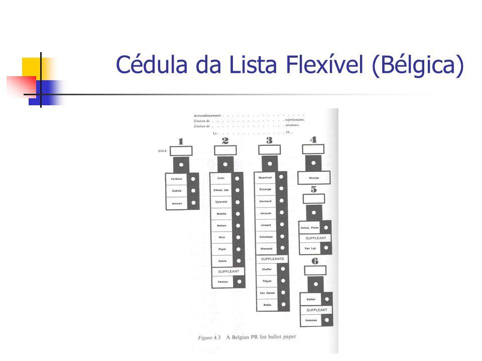 Cédula da Lista Flexível (Bélgica)