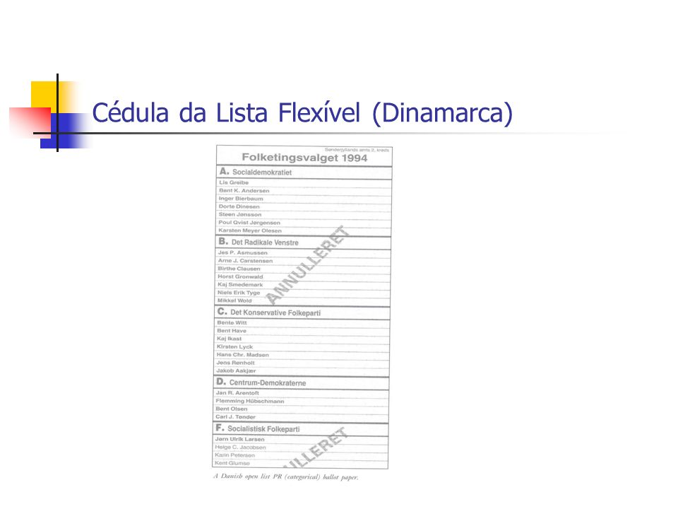 Cédula da Lista Flexível (Dinamarca)