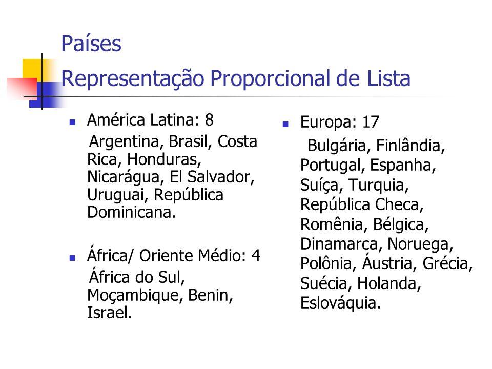 Países Representação Proporcional de Lista