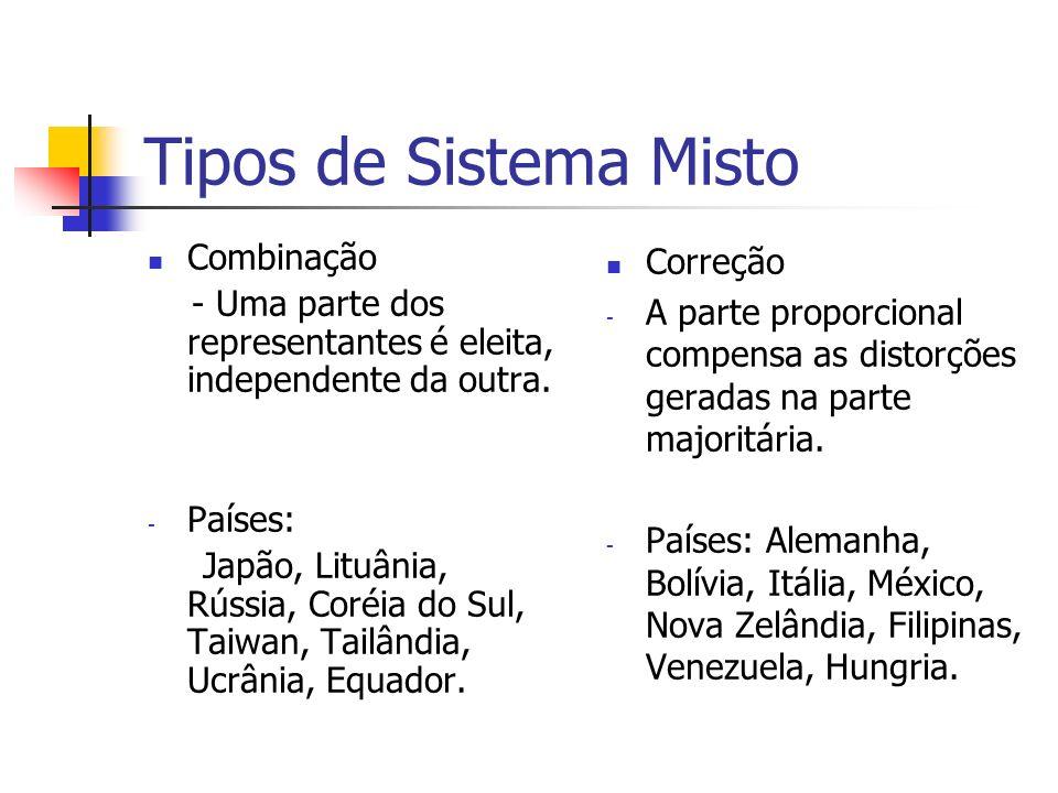 Tipos de Sistema Misto Combinação