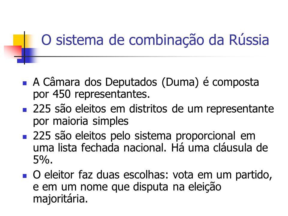 O sistema de combinação da Rússia