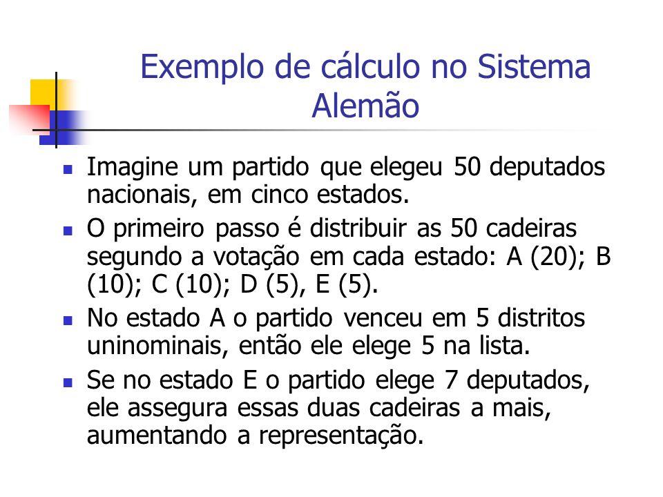 Exemplo de cálculo no Sistema Alemão