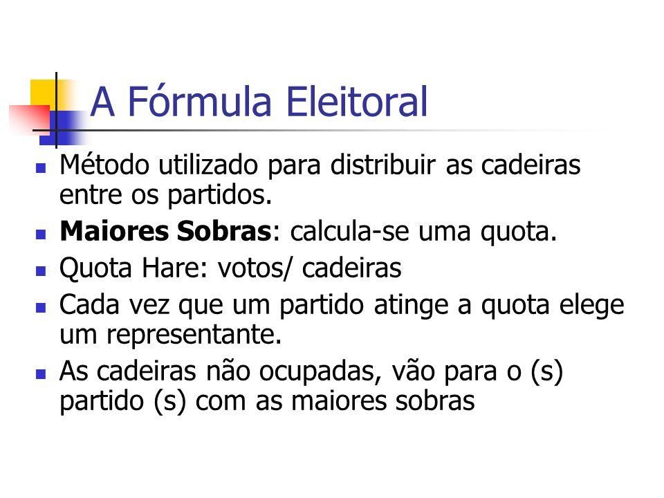 A Fórmula Eleitoral Método utilizado para distribuir as cadeiras entre os partidos. Maiores Sobras: calcula-se uma quota.