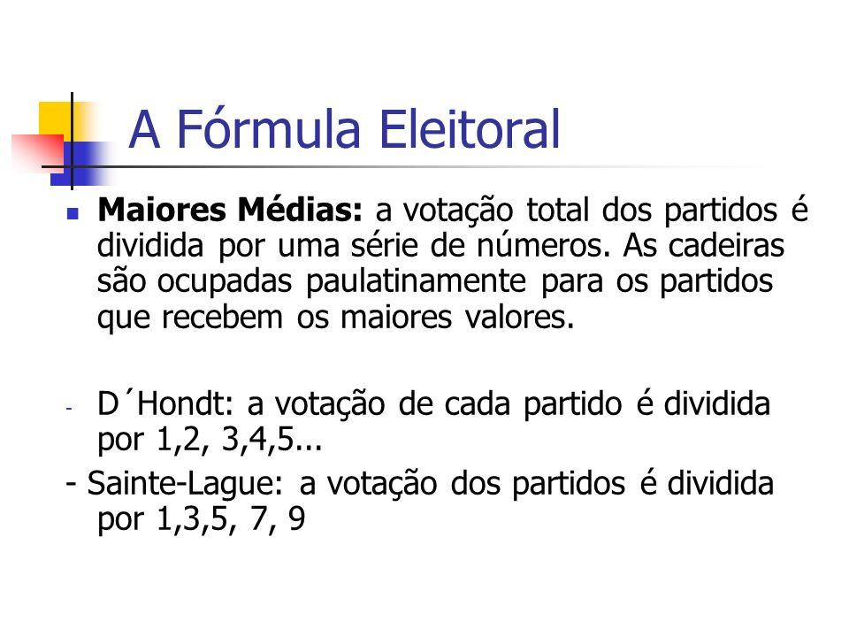A Fórmula Eleitoral