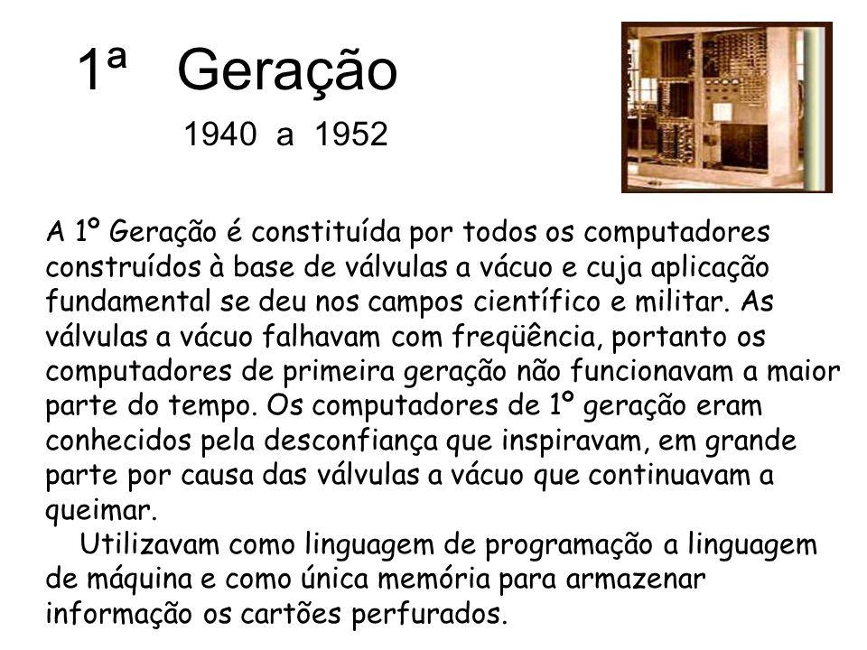 1ª Geração 1940 a 1952.