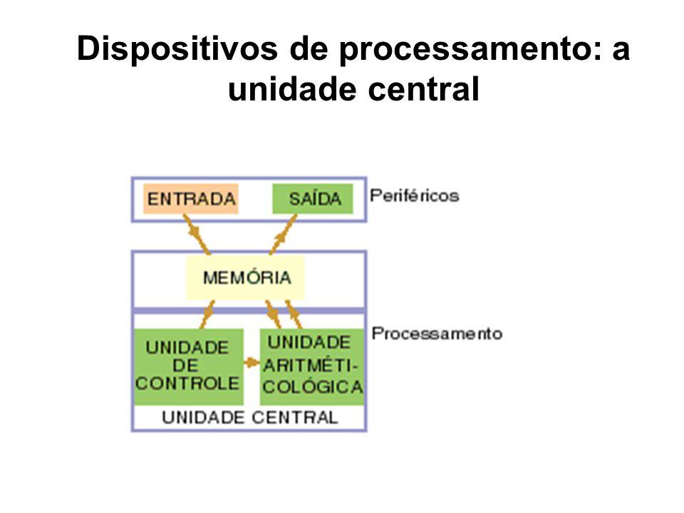 Dispositivos de processamento: a unidade central