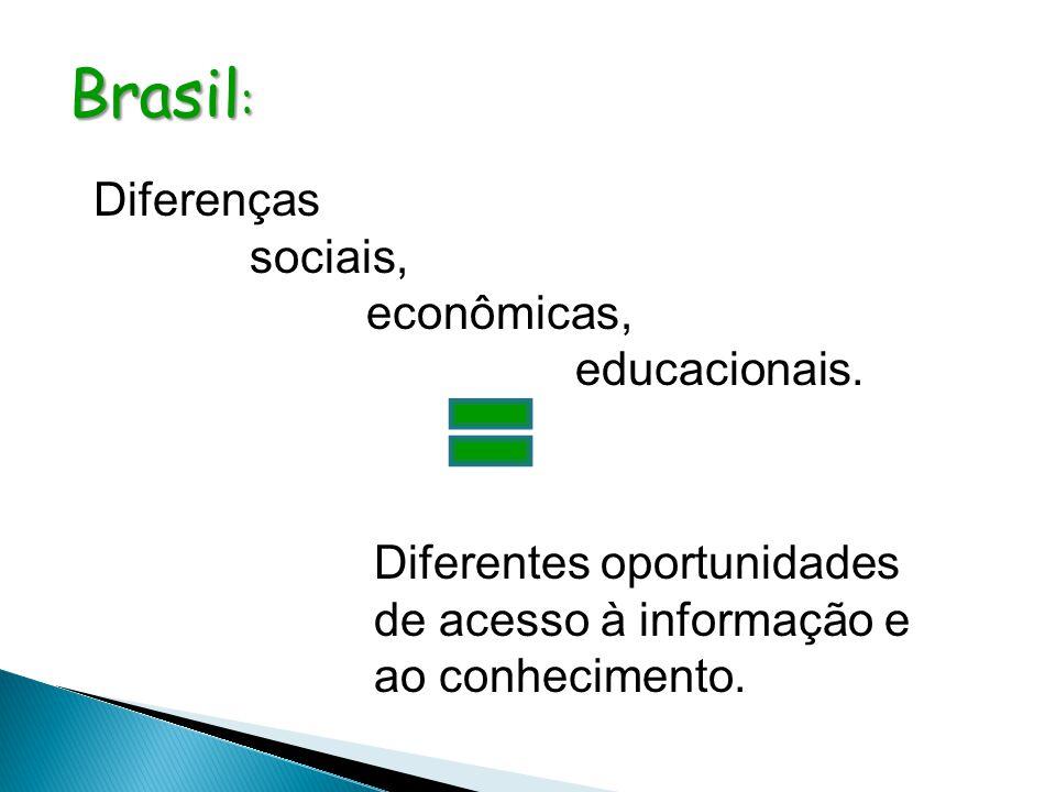 Brasil: Diferenças sociais, econômicas, educacionais.