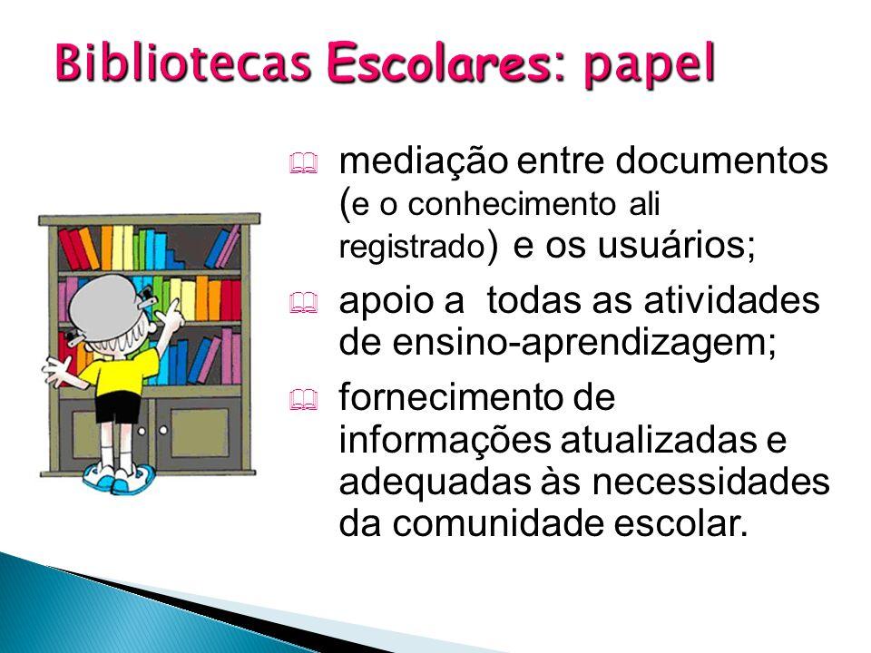 Bibliotecas Escolares: papel