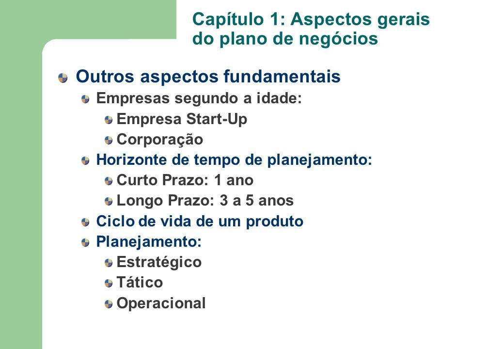 Capítulo 1: Aspectos gerais do plano de negócios