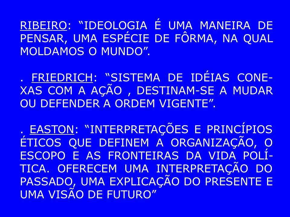 RIBEIRO: IDEOLOGIA É UMA MANEIRA DE PENSAR, UMA ESPÉCIE DE FÔRMA, NA QUAL MOLDAMOS O MUNDO .