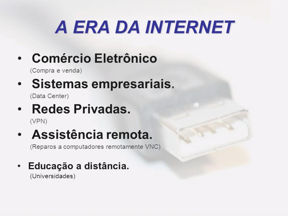 A ERA DA INTERNET Comércio Eletrônico Sistemas empresariais.
