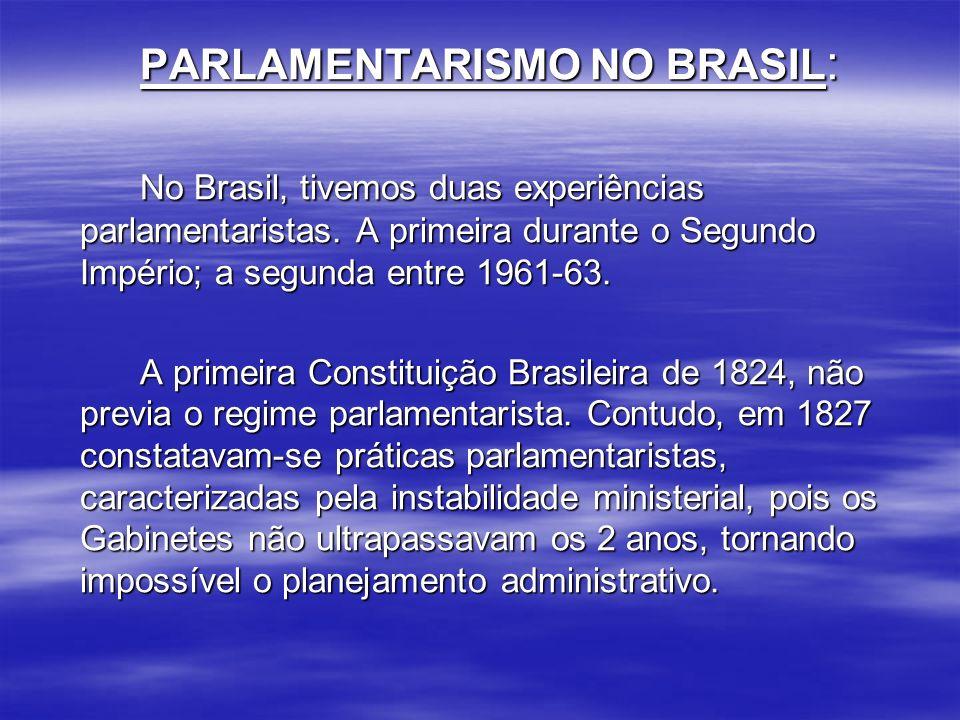 PARLAMENTARISMO NO BRASIL: