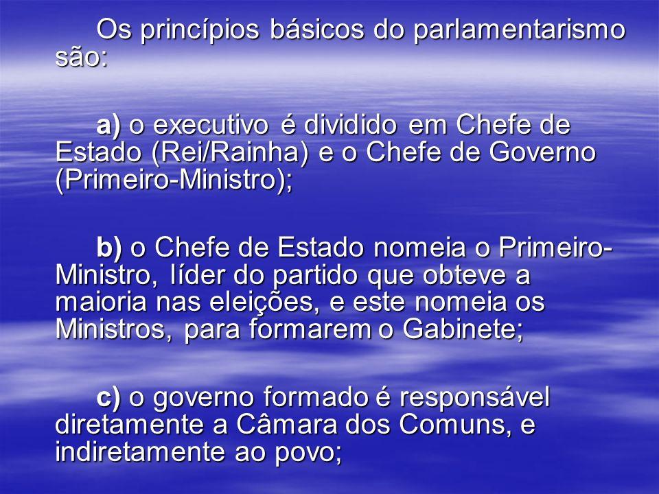 Os princípios básicos do parlamentarismo são: