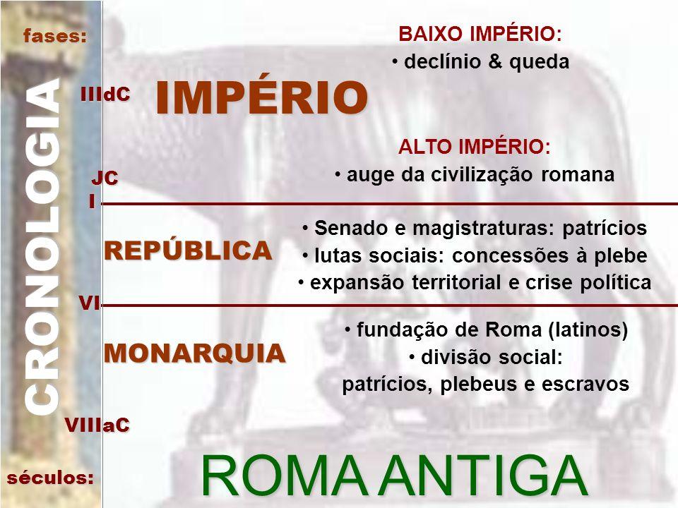 auge da civilização romana