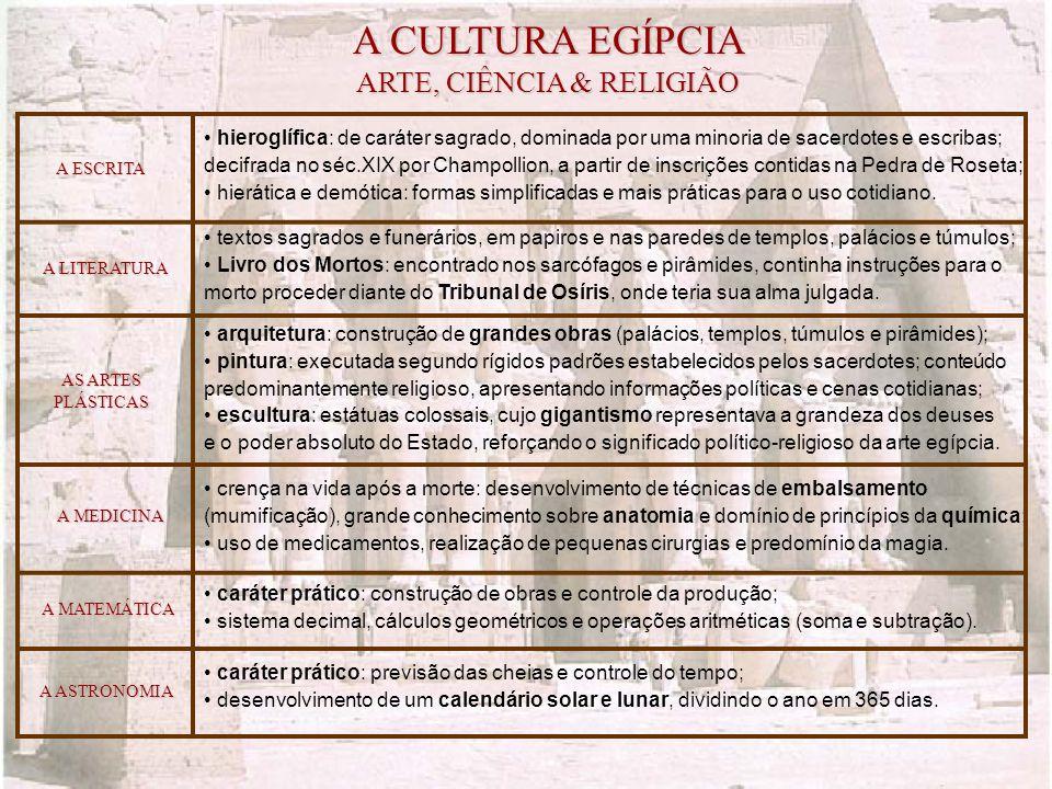 ARTE, CIÊNCIA & RELIGIÃO