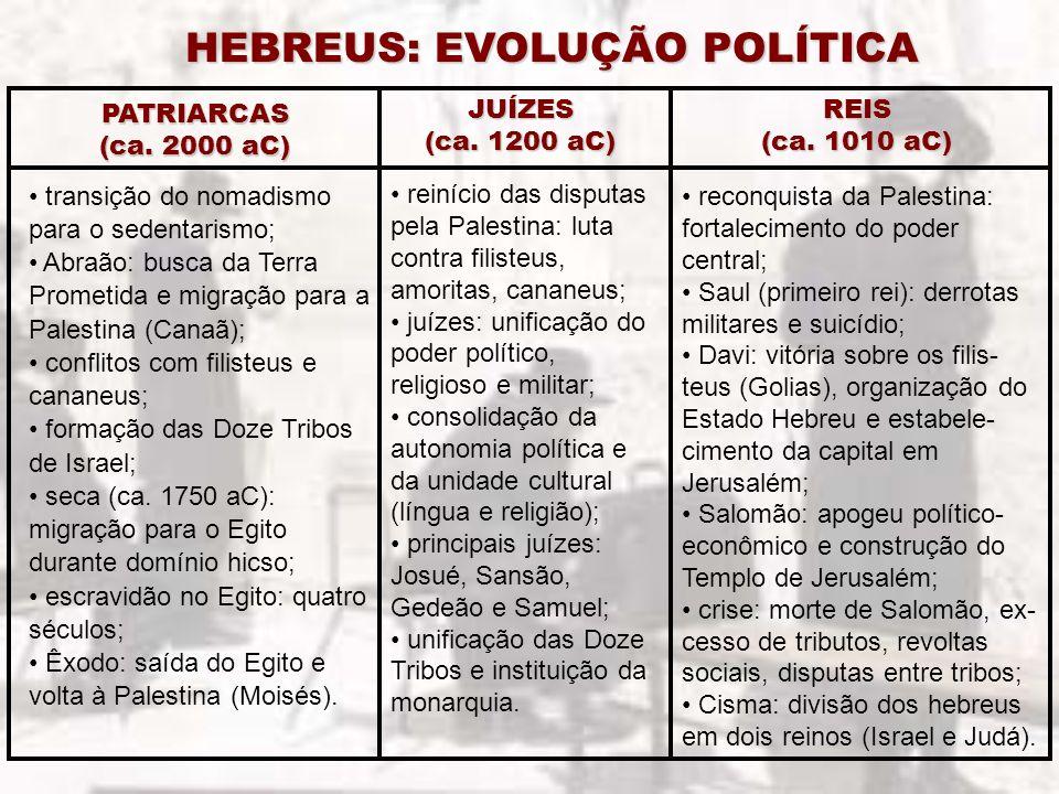 HEBREUS: EVOLUÇÃO POLÍTICA