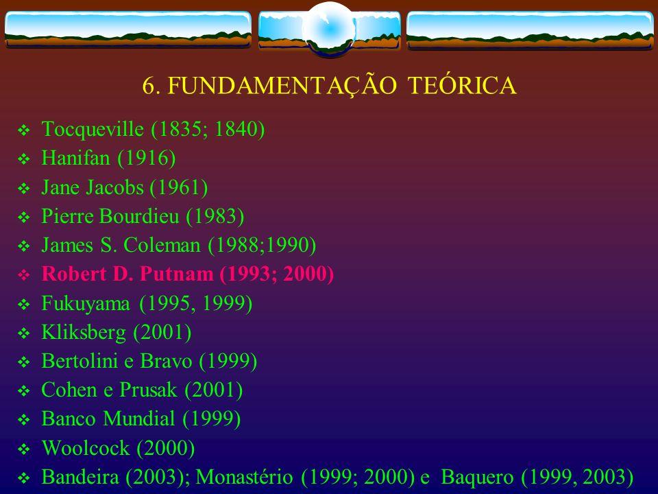 6. FUNDAMENTAÇÃO TEÓRICA