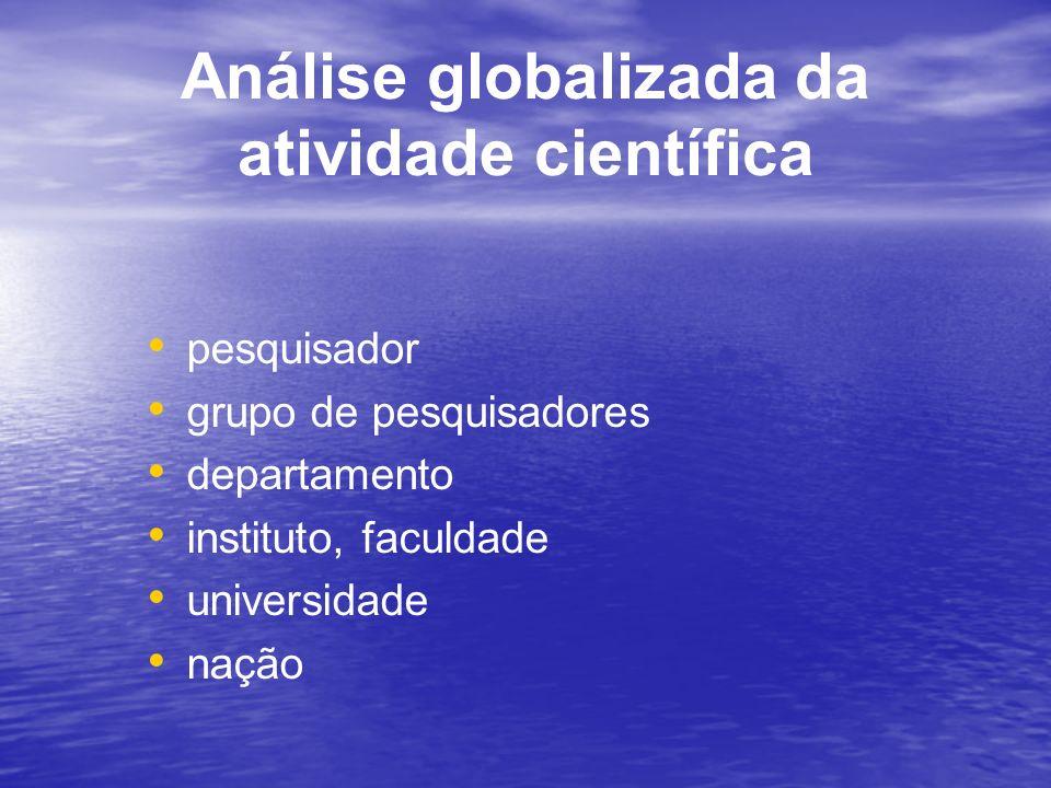 Análise globalizada da atividade científica