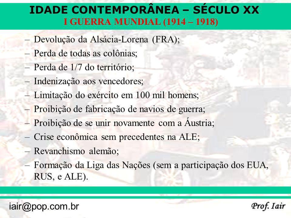 Devolução da Alsácia-Lorena (FRA);