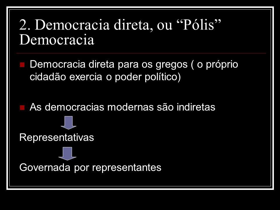 2. Democracia direta, ou Pólis Democracia